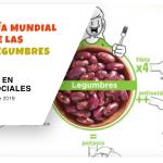 Enorme repercusión mediática de la campaña para celebrar el Día Mundial de las Legumbres 2019